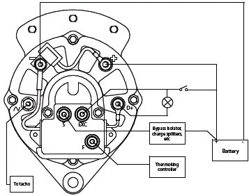 TWDF 1 prestolite leece neville alternatory rozruszniki thermo king alternator wiring diagram at bakdesigns.co